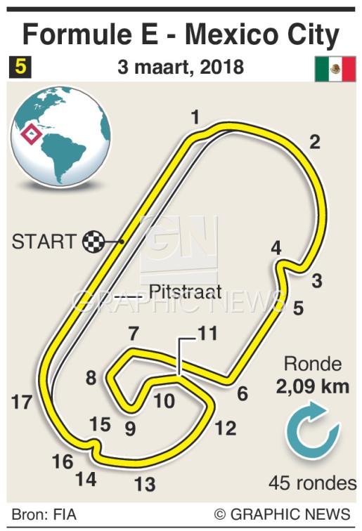Formule E 2017-18 Ronde 5 - Mexico infographic