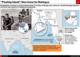 BANGLADESH: Rohingyas' floating Island interactive infographic