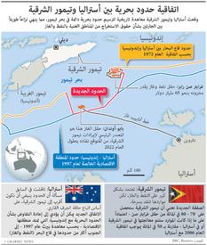 طاقة: اتفاقية حدود بحرية بين أستراليا وتيمور الشرقية infographic