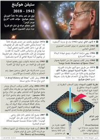 علوم: وفاة الفيزيائي البريطاني ستيفن هوكينغ infographic