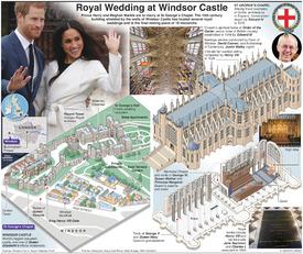 UK ROYAL WEDDING: St George's Chapel  infographic