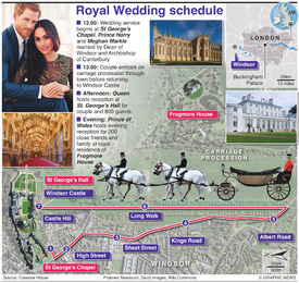UK ROYAL WEDDING: Carriage procession  infographic