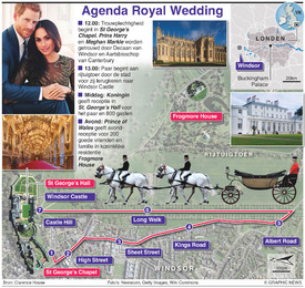 BRITSE ROYAL WEDDING: Rijtuig-toer infographic