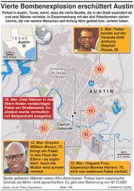 VERBRECHEN: Austin Bombenexplosionen infographic