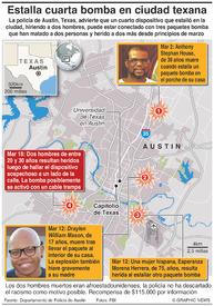 CRIMEN: Explosiones de bombas en Austin infographic
