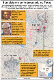 CRIME: Bombista em série procurado no Texas infographic
