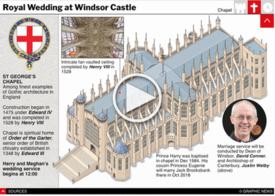 UK ROYAL WEDDING: St George's Chapel interactive infographic