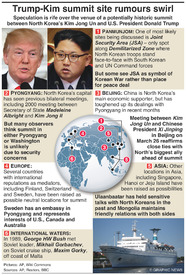 POLITICS: Trump-Kim summit site rumours swirl (1) infographic
