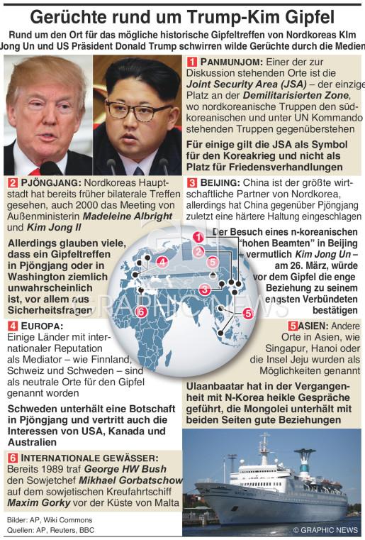 Trump-Kim Gipfeltreffen hält Gerüchte am kochen infographic