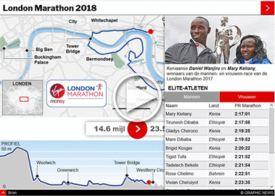 ATLETIEK: London Marathon 2018 interactive infographic