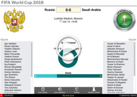 SOCCER: World Cup 2018 Sportlive matchtrackers interactive (5) infographic