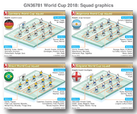 SOCCER: World Cup 2018 squads infographic