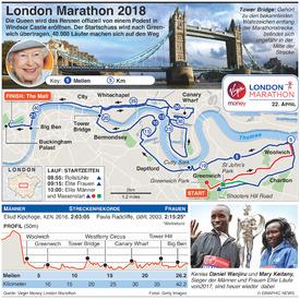ATHLETIK: London Marathon 2018 infographic