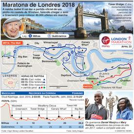 ATLETISMO: Maratona de Londres 2018 infographic