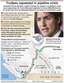 ENERGY: Canada's Trans Mountain pipeline expansion infographic