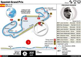 F1: Spain GP interactive 2018 infographic