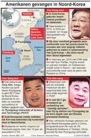 POLITIEK: Amerikanen in Noord-Koreaanse gevangenschap infographic