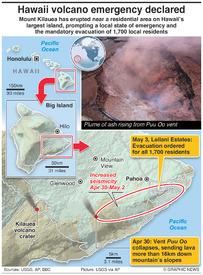 VOLCANO: Hawaii volcano emergency declared infographic
