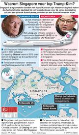 POLITIEK: Waarom Singapore voor top Trump-Kim? infographic