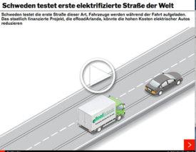 TRANSPORT: Erste elektrifizierte Straße  interaktiv infographic