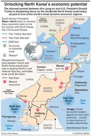 NORTH KOREA: Potential for economic development infographic