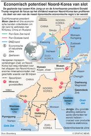 NOORD- KOREA: Potentie voor economische ontwikkeling infographic
