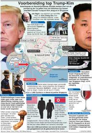 POLITIEK: Voorbereidingen voor top Trump-Kim infographic