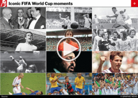 SOCCER: World Cup iconic moments interactive infographic
