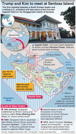 POLITICS: Trump-Kim summit set for Sentosa island infographic