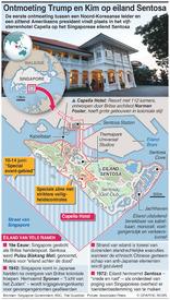 POLITIEK: Top Trump-Kim op eiland Sentosa infographic