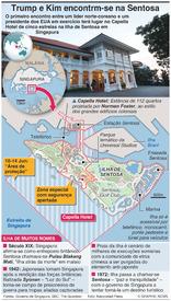 POLÍTICA: Cimeira Trump-Kim marcada para a ilha de Sentosa infographic