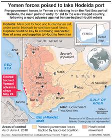 YEMEN: Arab coalition advances on Hodeida infographic