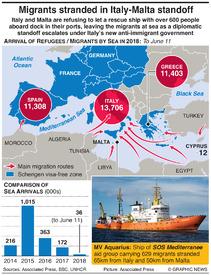 EUROPE: Mediterranean migrant standoff infographic