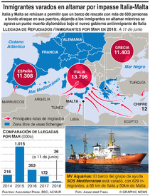 EUROPA: Impasse para inmigrantes en el Mediterráneo infographic