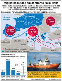 MIGRAÇÃO: Indecisão mantém migrantes retidos infographic