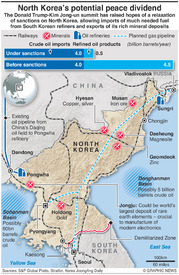 BUSINESS: North Korea's potential peace dividend infographic