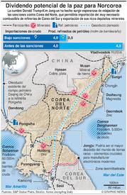 NEGOCIOS: Dividendo potencial de la paz para Corea del Norte infographic