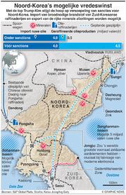 BUSINESS: Noord-Korea's mogelijke winst uit vrede infographic