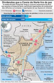 NEGÓCIOS: Eventuais dividendos da paz na Coreia do Norte infographic