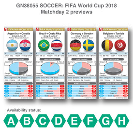 SOCCER: World Cup 2018 matchday 2 previews infographic