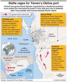 YEMEN: Battle for Hodeida infographic