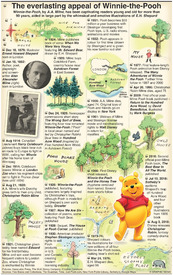 ENTERTAINMENT: The origins of Winnie-the-Pooh infographic