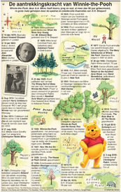 ENTERTAINMENT: De oorsprong van Winnie-the-Pooh infographic
