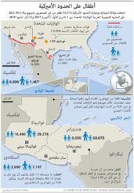 الولايات المتحدة: أطفال على الحدود الأميركية infographic
