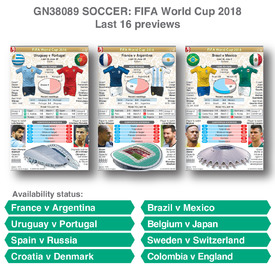 SOCCER: World Cup 2018 Last 16 previews infographic