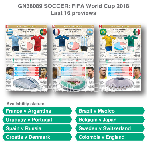 World Cup 2018 Last 16 previews infographic