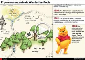 ENTRETENIMIENTO: Los orígenes de Winnie-the-Pooh interactivo infographic