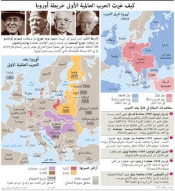 تاريخ: كيف غيرت الحرب العالمية الأولى خريطة أوروبا infographic