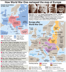 HISTORY: How World War I reshaped Europe infographic