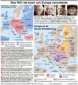 GESCHIEDENIS: Hoe WO I dEuropa hervormde infographic